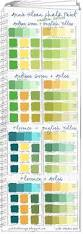 Custom Paint Color Best 20 Paint Charts Ideas On Pinterest Paint Color Chart