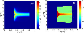 the interaction of intense ultrashort laser pulses with cryogenic
