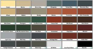 colour chart for painting walls 4 000 wall paint ideas
