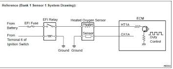 toyota corolla oxygen sensor toyota corolla repair manual circuit description oxygen sensor