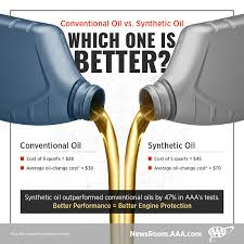 lexus houston oil change car pro aaa synthetic oil is worth the extra money