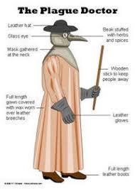 the plague doctor mask the plague doctor s garb bubonic plague mask plague mask and