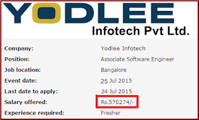 best resume format for engineering students freshersvoice wipro yodlee off cus for freshers associate software engineer on