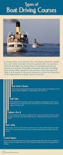 91 best water safety reminders images on pinterest water safety