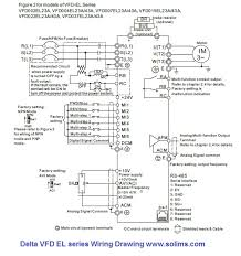 vfd drive wiring diagram vfd starter wiring diagram u2022 edmiracle co