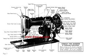 new home sewing machine manuals instruction and repair manuals