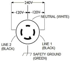 30 amp twist lock plug wiring diagram wiring diagram and
