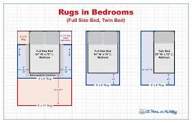 Standard Runner Rug Sizes Nonsensical Rug Size Guide Excellent Ideas Standard Runner Sizes