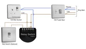 apnt 70 fibaro relay to control a wall socket vesternet