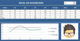 Dashboard Kpi Excel Template Visit Our Free Excel Hr Dashboard On Exceldashboardschool Com