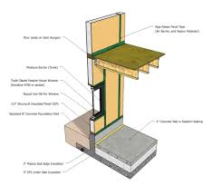 metal office buildings floor plans types of prefabricated structures prefab building kits