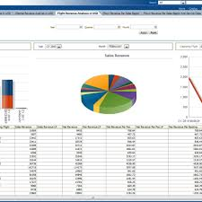 sales analysis report template sales analysis report exle fern spreadsheet