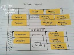 organizing my kitchen cabinets this is a cool idea on how to plan