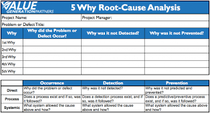 Root Cause Analysis Template Report Form Word Doc Pictures Cute 5 Whys Form