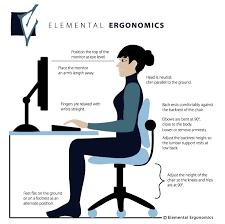 Proper Computer Desk Setup Ergonomic Desk Setup Diagram Free Here