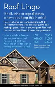 new look home design roofing reviews best 25 roofing square ideas on pinterest small farmhouse plans