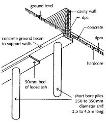 short bored pile foundation civil construction tips