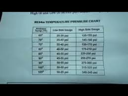 lexus es 350 ac compressor air conditioner not a leak or the compressor clublexus lexus