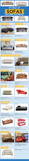 17 types of sofas u0026 couches explained with pictures