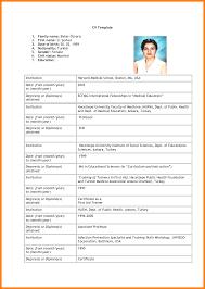 Michael Kors Resume 10 Cv Sample For Job Application Catering Resume