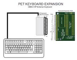 pet keyboard expansion project