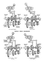 three speed crash gearbox schematic autocar handbook 13th ed 1935 jpg