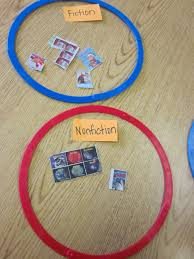 first grade fairytales fun fiction vs nonfiction activity