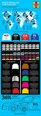 what is the most popular color for a kitchen cabinet most popular car colors by country or don t buy a black