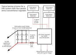 regulators and wiring