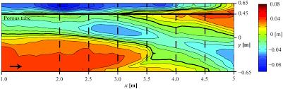 100 rotameter experiment manual variable head type