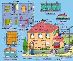 baum fã r balkon 108 best german language images on german language