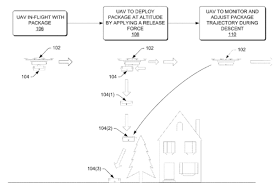 amazon u0027s new drone delivery plan includes package parachutes the