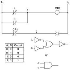 plc ladder logic functions for electrical engineers eep