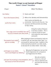 our life with god lesson 7 christian prayer u2014 shepherd of the hills