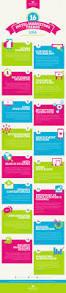 infographic 16 hotel marketing trends for 2016