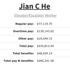 abolish welfare mentality janitor makes six figures a year
