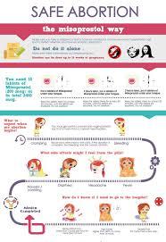 Obat Invitec Misoprostol obat aborsi bagaimana cara menggugurkan kandungan askinna
