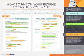 How To Type A Resume For A Job by Infographic Matching Your Resume To The Job You Want Careerbuilder