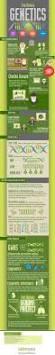 147 best genetics images on pinterest life science ap biology