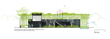 gallery of vegetable trellis cong sinh architects 26