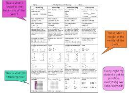 spiral math homework to reinforce the standards one stop teacher