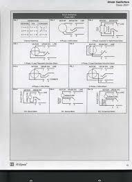 generous square d motor starter wiring diagram contemporary