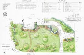 Garden Layouts Front Yard Landscape Plans Front Yard Solidaria Garden
