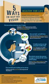 History Of Blindness 5 Ways To Keep Your Vision Infographic