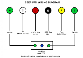 seperate dc bus for seep pm1 electrics non dcc rmweb