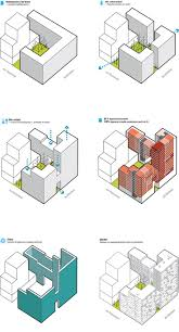 Nursing Home Design Concepts 297 Best Urban Design Diagrams Images On Pinterest Architecture