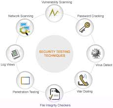 web u0026 application security testing adactin