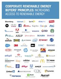 corporate renewable energy buyers u0027 principles for energy buyers