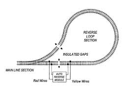 reverse loops part 2