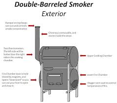 home built smoker plans the no weld double barrel smoker and how to use it
